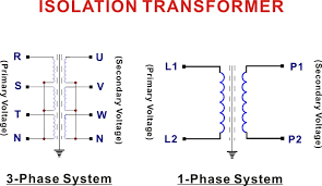 showing post media for symbol for isolation transformer isolation transformer schematic symbol jpg 841x489 symbol for isolation transformer