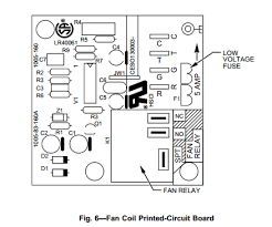 bryant central ac indoor blower won t start outdoor unit comes fan control board2 png views 40735 size 47 7
