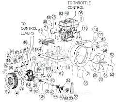 Honda gx270 parts diagram beautiful billy goat qv900hsp parts diagram for engine assembly