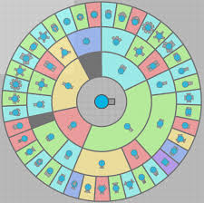 Diep Io Chart What Do The Different Colors Signify In The Diep Io Class