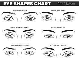 new makeup face charts just for you