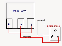 home outlet wiring diagram home image wiring diagram 110v outlet wiring diagram 110v wiring diagrams car on home outlet wiring diagram