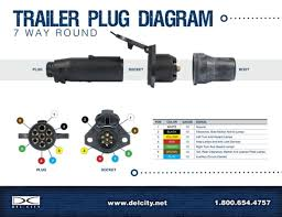 trailer wiring connector diagram on trailer images free download 7 Way Connector Trailer Wiring Diagram trailer wiring connector diagram 1 6 pin trailer plug wiring diagram trailer plug wiring 7 way round trailer connector wiring diagram