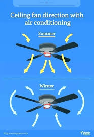 direction ceiling fan should turn in summer direction for ceiling fan in winter ceiling direction ceiling