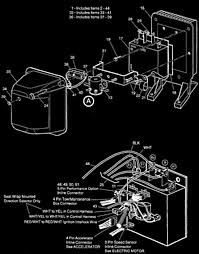 1995 ezgo golf cart wiring diagram wiring diagram schematics • 1995 ez go wiring diagram schematic wiring diagrams rh 40 koch foerderbandtrommeln de 1995 ezgo golf cart wiring diagram 2006 1995 ezgo golf cart wiring