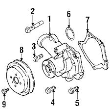 durango exhaust system diagram wiring diagram for car engine dodge grand caravan rear bumper parts diagram furthermore dodge dakota evap canister location furthermore dodge status
