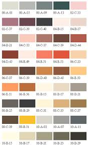 Resin Flooring Colour Selection Charts According To British