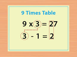 How To Use Your Fingers To Do The 9s Times Tables 12 Steps