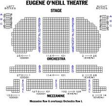 Eugene Oneill Theatre Storehourz Com