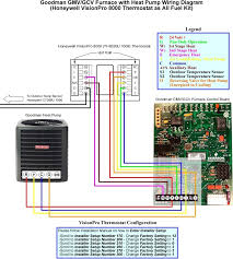 goodman furnace. goodman ar36 1 wiring diagram aruf air handler with regard to furnace