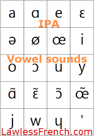 Ipa Vowels Lawless French Pronunciation International