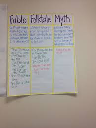 best fable examples ideas photoshop  fable folktale myth anchor chart description of each examples that the