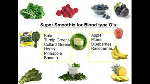 5 Foods To Eat For Blood Type O Healthy Concepts With A