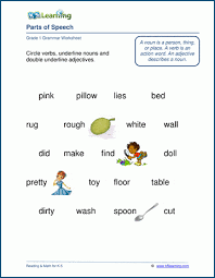 Here we can view list of important verbs, nouns, adjectives and adverbs with their interchanges. Nouns Verbs And Adjectives Worksheets K5 Learning