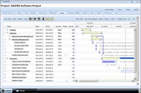 Work Breakdown Structure Vs Gantt Chart Project Work Scheduling Schedule Project Work With