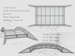 Small Picture Garden Bridge Design markcastroco