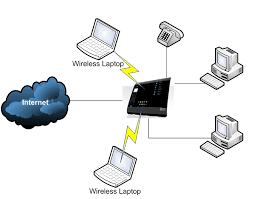 securing your home network zappytech jackcola org component content article