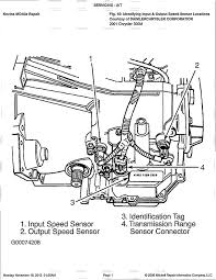 2007 chrysler pacifica engine diagram 2004 chrysler pacifica ground Chrysler 300 2.7 Engine Diagram 2007 chrysler pacifica engine diagram 1999 chrysler 300 engine diagram chrysler wiring diagrams instructions of 2007