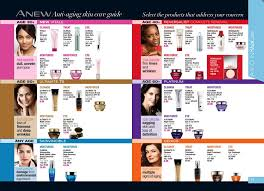 Avon Skin Care Chart Which Skincare Product Is Best For You Use This Chart To