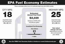 Tips And Tricks On Getting Better Gas Mileage And Increasing Your