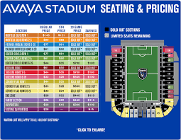 New Stadium Seating Chart And Benefits San Jose Earthquakes