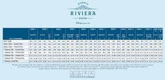 Disney Riviera Resort Dvc Points Chart Pricing And Resort