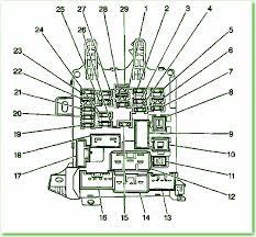 geo prizm fuse panel diagram wiring diagram for you • 1991 geo metro fuse box diagram 31 wiring diagram images 1993 geo tracker fuse panel diagram 1991 geo prizm fuse box diagram