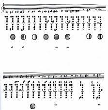 The Clarinet Of The 21st Century Vi 4 Bs Cl Quarter Tones
