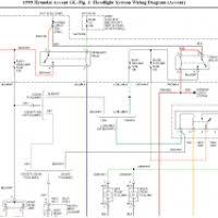 2009 hyundai accent wiring diagrams all wiring diagram 2009 hyundai accent wiring diagrams wiring diagram explained hyundai accent antenna 2009 hyundai accent wiring diagrams