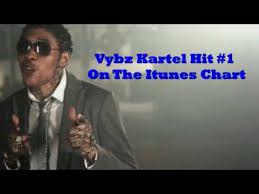 Itunes Dancehall Charts