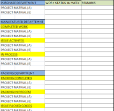 project weekly report format project detail weekly status report format free report templates