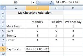 Microsoft Excel Tutorials The Sum Function