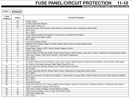 f 350 superduty my 2000 ford f 350 reverse lights do not work F350 Super Duty Fuse Diagram full size image 2008 f350 super duty fuse diagram