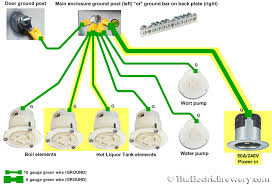 faq adapting for a 30 gallon 1 bbl or larger setup wiring diagram changes are shown in yellow