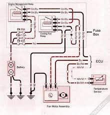 ford explorer alternator wiring ford automotive wiring diagram ford alternator wiring diagram 2007 nilza net