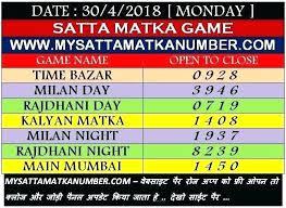 Up Game Satta King Chart Satta King Fast Taj Result Gali Disawar Ghaziabad Up Bazar