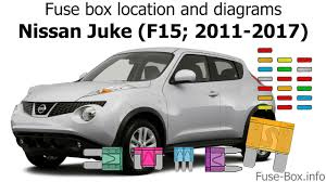 nissan juke fuse box location wiring diagram fuse box location and diagrams nissan juke f15 2011 2017 fuse box location