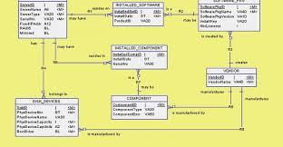 Sql Server Database Designer Magdalene Project Org