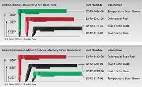 Mercury Chart Recorders Red Chart Recorder Pens 6