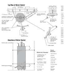 water heater wall installation Wall Heater Thermostat Diagram water heater bracing techniques, you can download the entire report from that agency (adobe acrobat pdf file) the report also lists manufacturers of wall heater thermostat installation