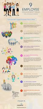 What Are 9 Ideas To Improve Employee Engagement