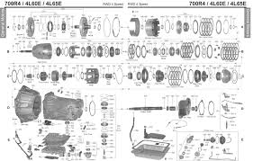 wiring diagram for a gm 4l60e transmission the wiring diagram automatic transmission exploded views page 2 chevy truck forum wiring diagram