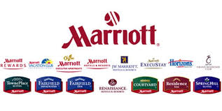 Marriott Hotels Careers & Jobs 2016 at UAE, Qatar, United States, United Kingdom, Australia, Kuwait, Philippines