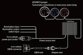 defi can driver gauges tein usa blog defi tachometer wiring diagram at Defi Meter Wiring Diagram