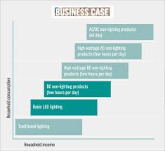 Free Case Template Writing Business Cases Template Sample Business Case 6 Documents
