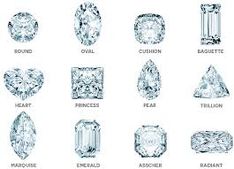 The Most Expensive Diamond Cut And Shape Beverly Diamonds Blog