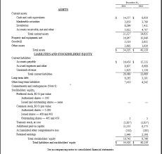 amazon balance sheet solved perform a quality balance sheet assessment of a ch