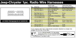 jeep cherokee radio wiring harness image 1994 jeep cherokee stereo wiring 1994 auto wiring diagram database on 1992 jeep cherokee radio wiring