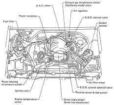 dd_4742] 2003 nissan engine diagram 97 Nissan Pathfinder Wiring Diagram Trailer Wiring Harness
