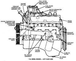7 3l powerstroke engine diagram wiring diagram list ford 7 3 diesel engine diagram wiring diagram 7 3l powerstroke engine diagram